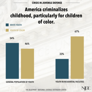 graphic-criminalizing-childhood