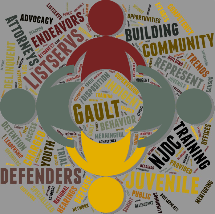 Community_circle2WordCloud copy